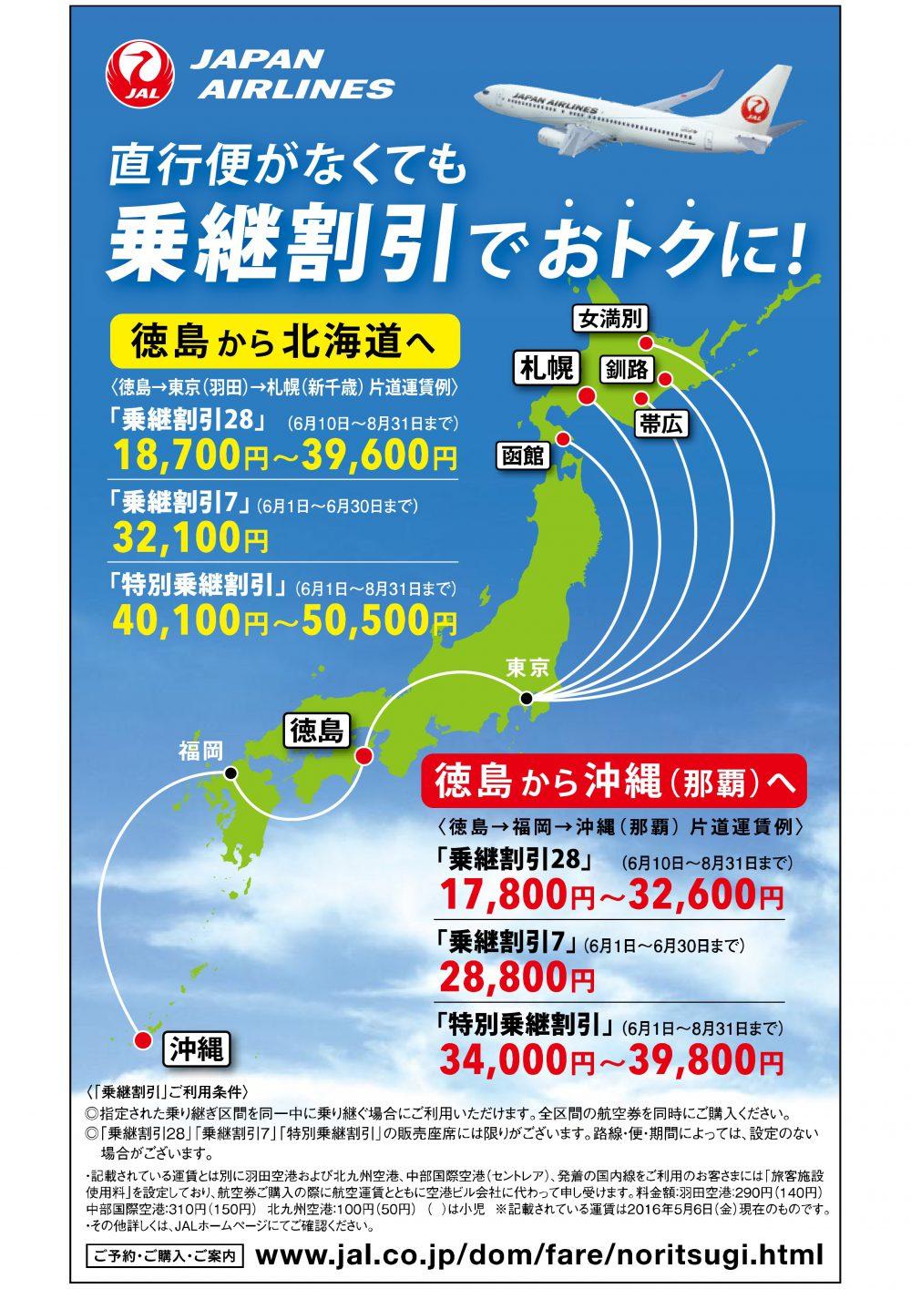 JAL乗継割引イメージ図